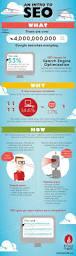 90 best social media images on pinterest digital marketing
