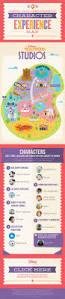 Map Of Downtown Disney Orlando by Best 25 Disney U0027s Hollywood Studios Ideas On Pinterest Hollywood
