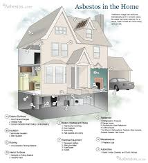 eco friendly houses information eco home eco friendly home homes that use nature eco friendly