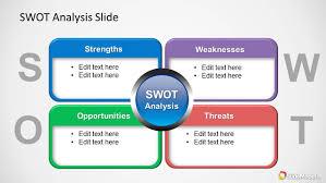 sample of swot analysis report blank swot analysis template helloalive blank swot analysis template blank and editable swot template analysis diagram sample