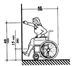 How Many Handicap Bathrooms Are Required Ada Checklist For New Lodging Facilities