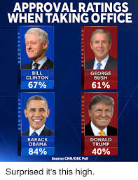 Obama Bill Clinton Meme - approval ratings when taking office george bill clinton bush 67