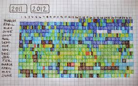 color mood chart mood charting the color band mood chart bi polar curious