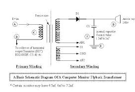 testing flyback transformer easiest test method