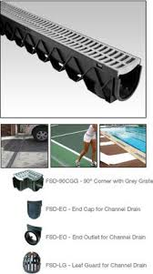 Drainage Ideas For Backyard Storm Drain Water Drainage Solutions For Storm Water Fernco