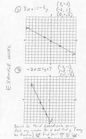 11 best images of coordinate art worksheets graphing points on