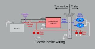 7 pin trailer wiring diagram chevy 4 six electric brake to 13 and