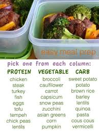 best 25 herbalife meal plan ideas on pinterest meal prep guide