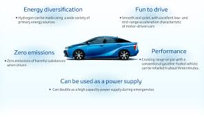 toyota company overview toyota global site fcv fuel cell vehicle