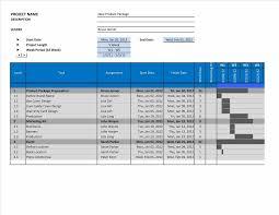 free excel gantt chart template xls work breakdown structure