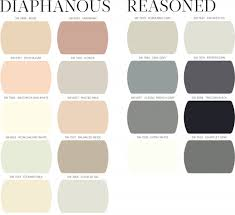 Sherwin Williams Most Popular Colors Sherwin Williams Most Popular Colors Peeinn Com