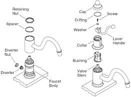 kitchen faucet diverter valve how to fix a spray hose beauteous kitchen sink diverter valve