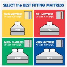 King Size Bed Dimensions Metric Dimensions Of A Twin Mattress Twin Xl Raised Air Bed Review