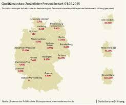 enorme unterschiede in deutschland bis kita qualität steigt aber unterschiede zwischen den ländern