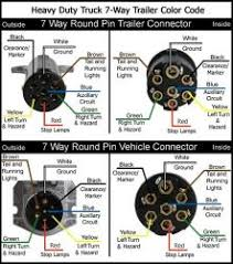 wiring diagrams for 7 way round trailer connectors etrailer com
