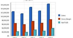 hydroponics farm business plan sample executive summary bplans