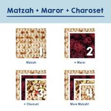 haggadah for passover blessing the wine haggadot make your own passover haggadah