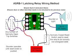 asrb 1 technical documents