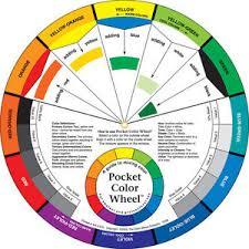 pocket color wheel supplies ebay