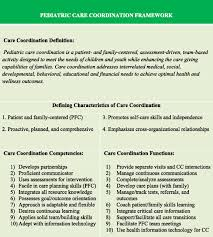 patient and family centered care coordination a framework for