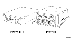ddec iii series 50 workshop manuals