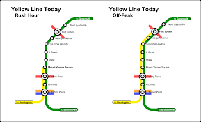 Dca Metro Map by How Will Rush Plus Affect The Yellow Line U2013 Greater Greater