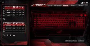 There Are Five Lights Rog Gk2000 Horus Mechanical Gaming Keyboard Rog Republic Of