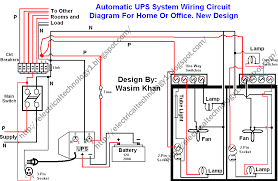 house wiring and design