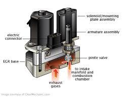 ford ranger egr valve problems ford explorer egr valve replacement cost estimate