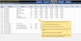Financial Dashboard Template For Excel by Finance Kpi Dashboard Template Ready To Use Excel Spreadsheet