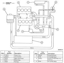 duramax cooling diagram 6 6 duramax cooling system diagram wiring