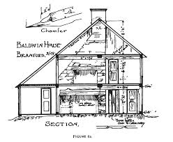 what is a saltbox house new england saltbox primer birmingham point ansonia ct