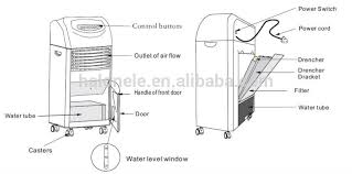 fan that uses ice to cool 2015 ice cool air cooler fan buy air cooler fan air cooled