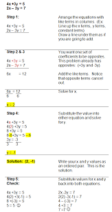 system of equations examples elimination method