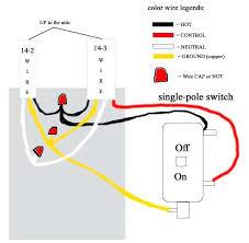 Wiring For Ceiling Fan With Light Electrical Wiring Ceiling Fan Yepi Club