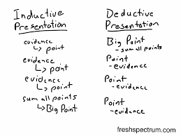you u0027ve got 10 seconds make your point with a deductive presentation