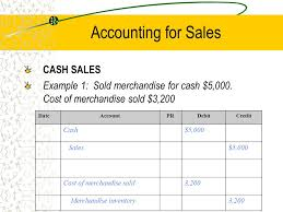 accounting for merchandising business ppt