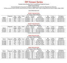 best outdoor projector screen watch movies outside outsidemodern
