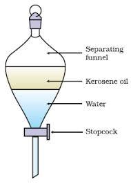 separation of mixtures u003c matter u003c chemistry u003c high u003c icse cbse