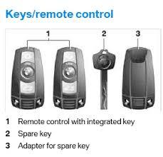 bmw x5 replacement key cost bmw spare key not working help bimmerfest bmw forums