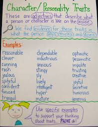 anchor charts academic supports or print rich wallpaper scholastic