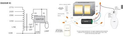 metal halide wiring diagram diagram wiring diagrams for diy car