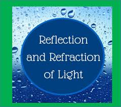 Light Is Not Refracted When It Is Reflection And Refraction Of Light Introduction For Kids Youtube