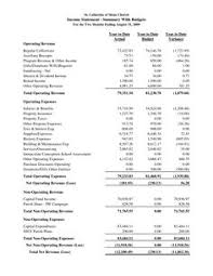 llc annual report template basic income statement exle and format small business