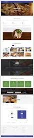 Joomla Hosting Title Chicken Documentation Free Joomla Templates And Premium Joomla
