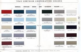 paint color names interior design