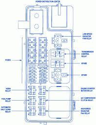 chrysler cruiser 2009 distribution fuse box block circuit breaker