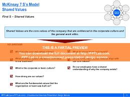 Mckinsey 7 S Strategy Model Mckinsey Ppt