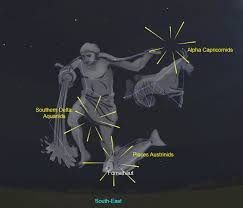 look up your guide to some of the best meteor showers for 2017