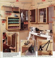 Wood Tool Storage Cabinets Super Flexible Shop Storage